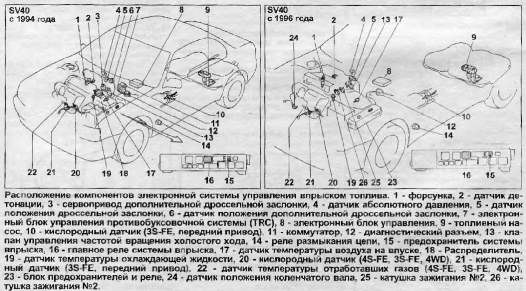 (4S-FE, 3S-FE) 94-98 г